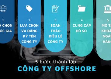 5 Bước cơ bản thành lập công ty offshore